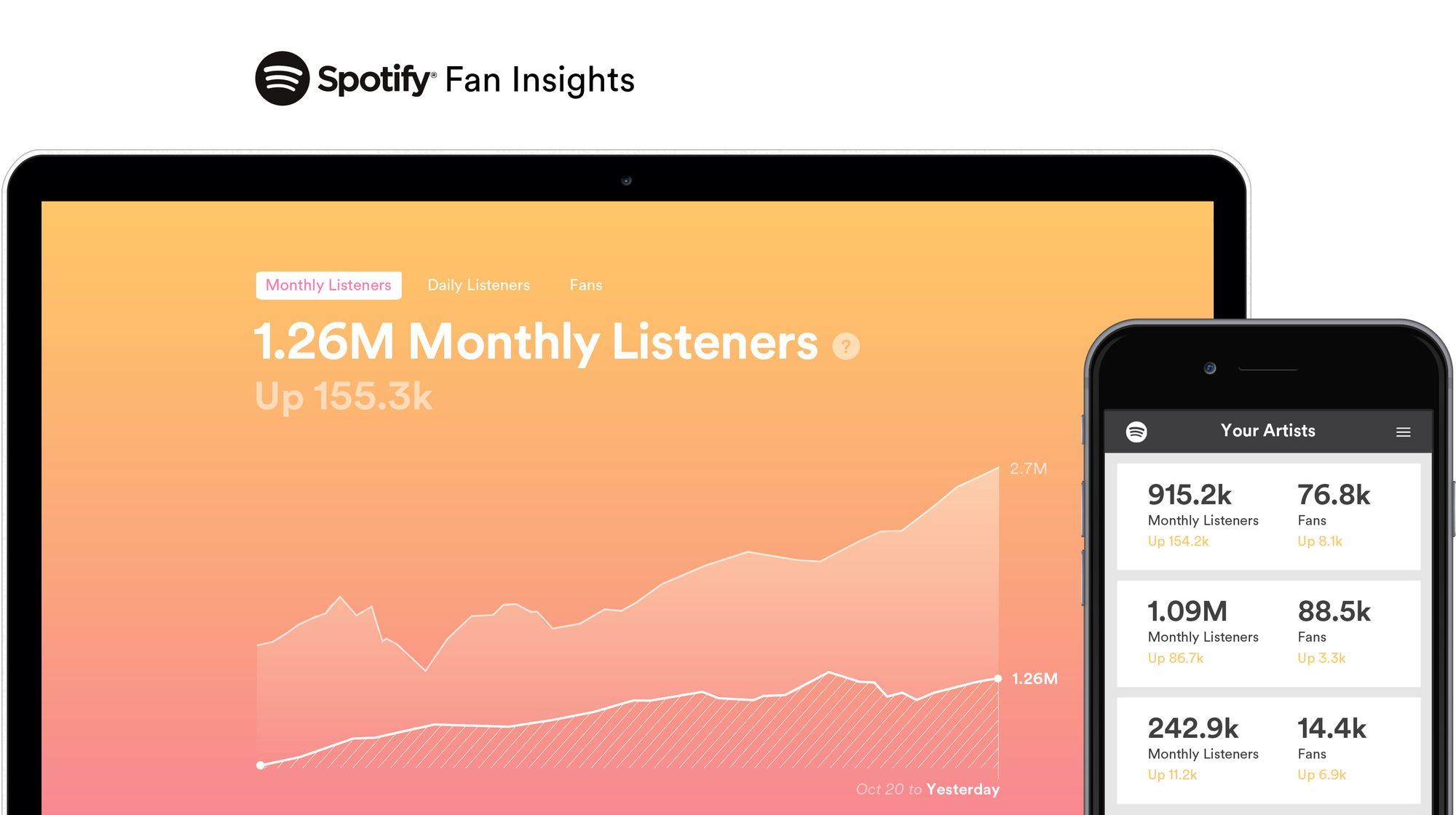 SpotiMatch: Grow your Spotify plays matching your song with playlists